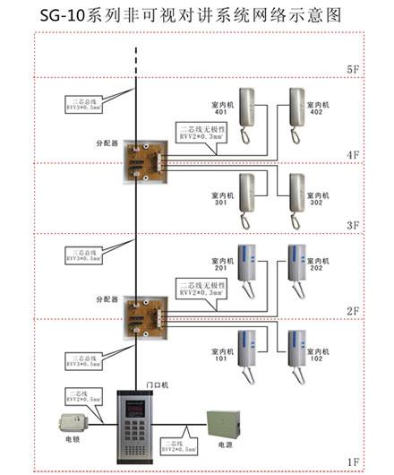 电梯无线对讲_电梯五方通话-深圳市双工科技有限公